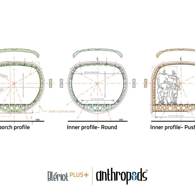 Anthropod Plus Indicative Sections